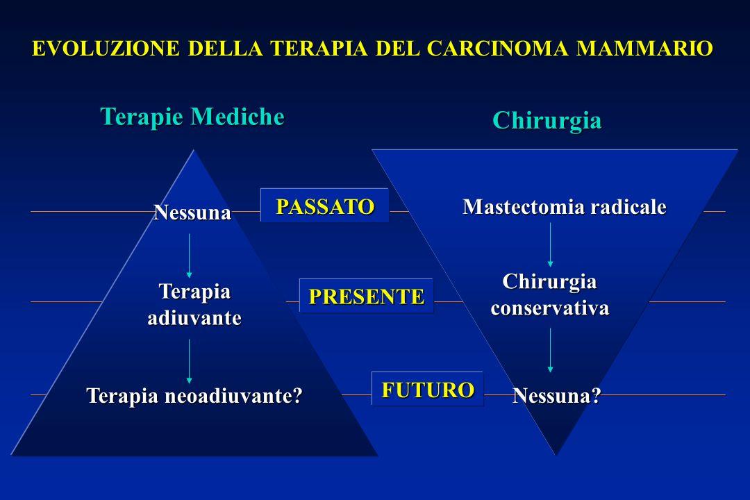 EVOLUZIONE DELLA TERAPIA DEL CARCINOMA MAMMARIO