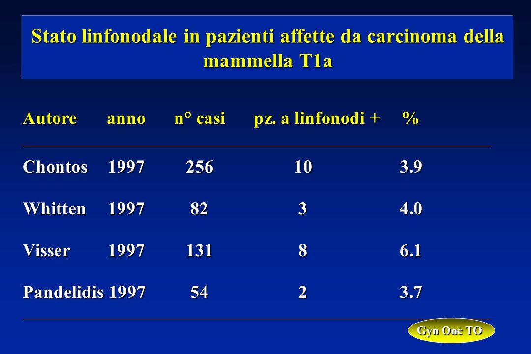 Stato linfonodale in pazienti affette da carcinoma della mammella T1a