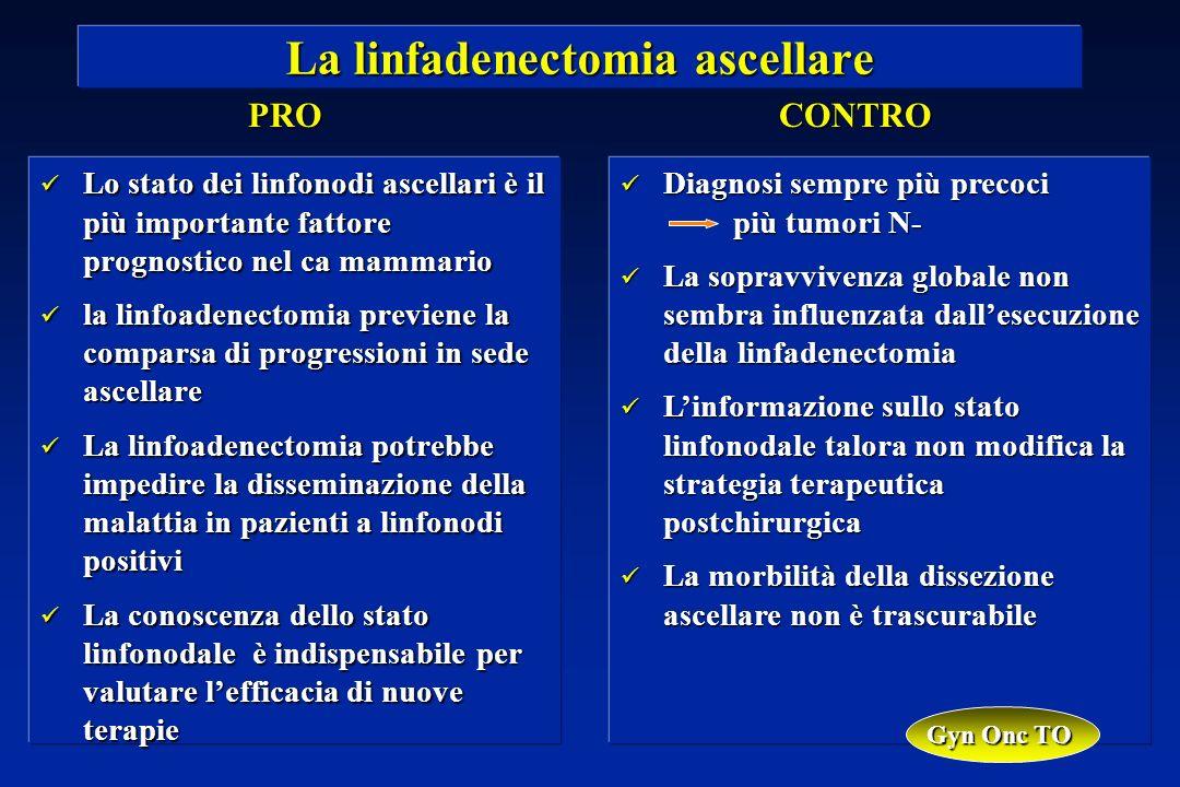 La linfadenectomia ascellare