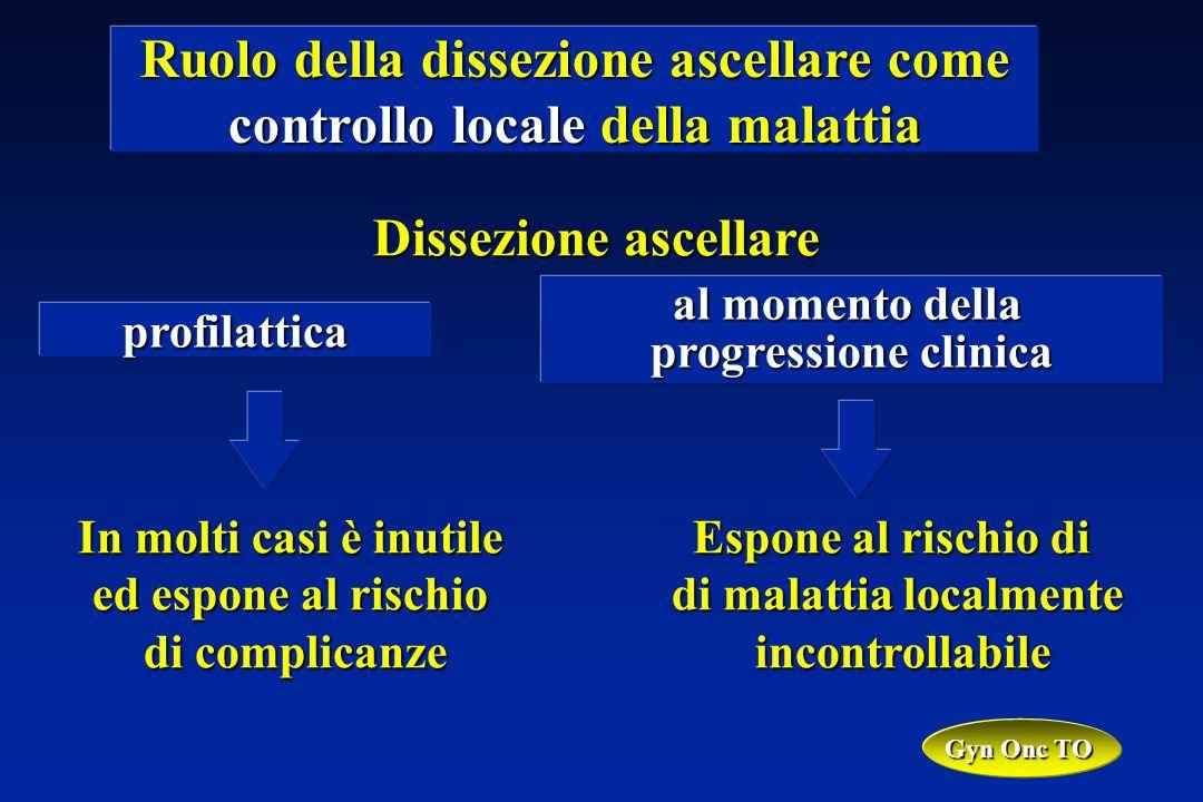Ruolo della dissezione ascellare come controllo locale della malattia
