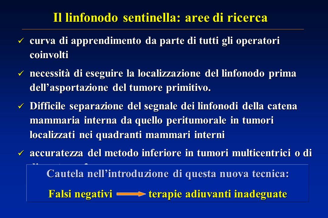 Il linfonodo sentinella: aree di ricerca