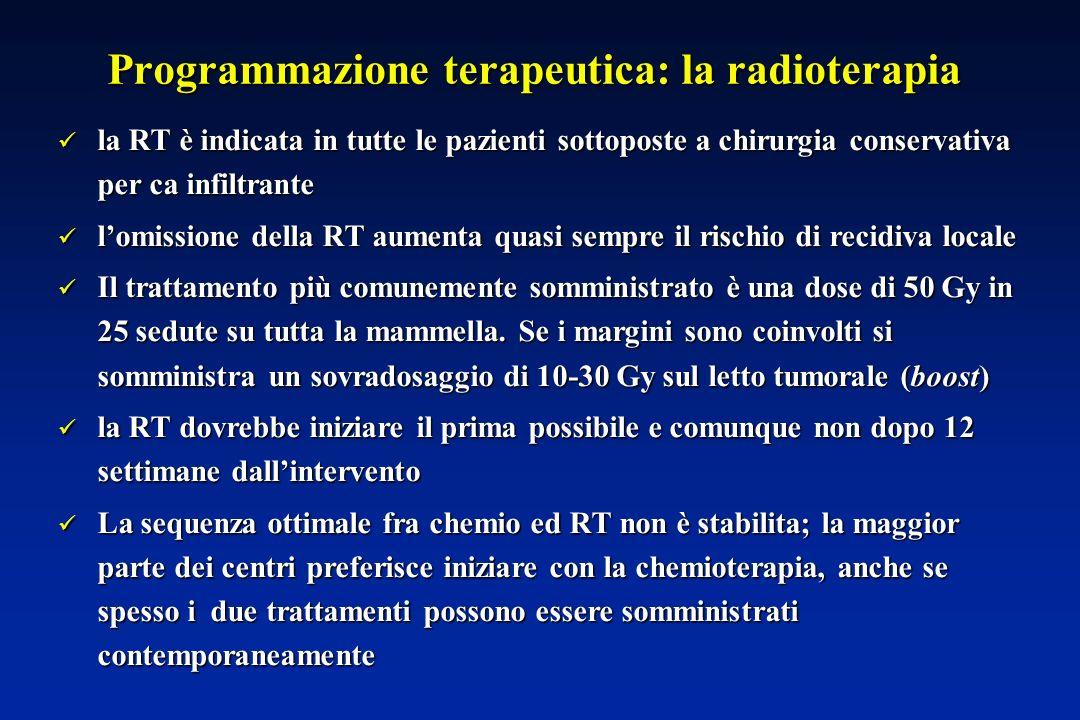Programmazione terapeutica: la radioterapia