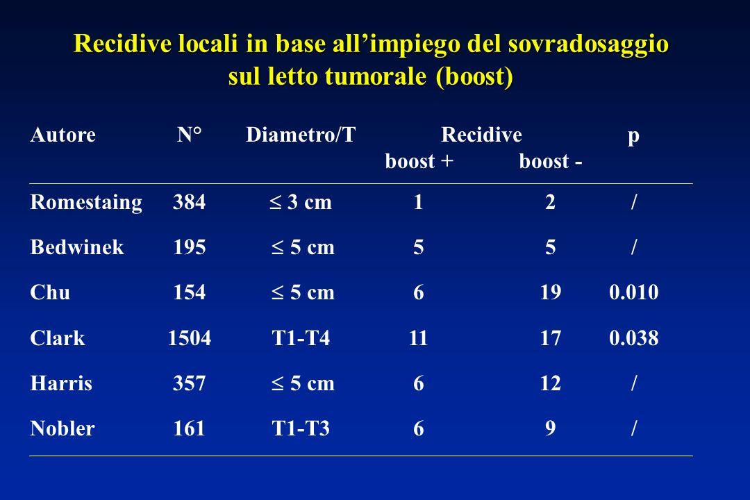 Recidive locali in base all'impiego del sovradosaggio sul letto tumorale (boost)