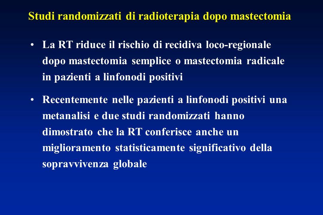 Studi randomizzati di radioterapia dopo mastectomia