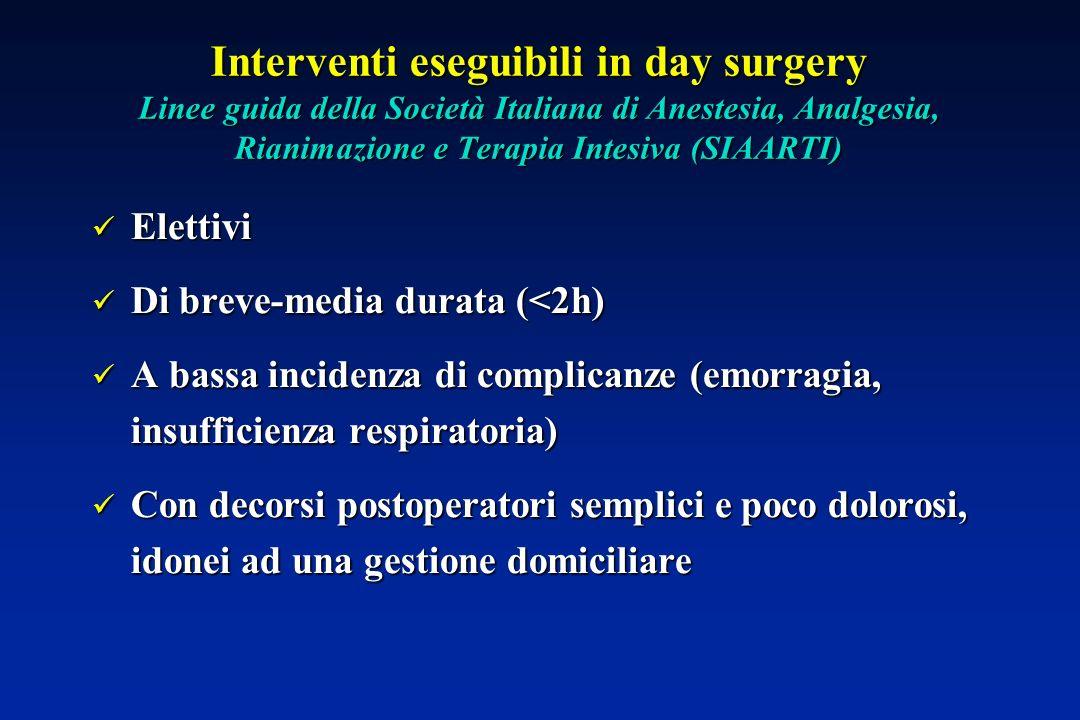 Interventi eseguibili in day surgery Linee guida della Società Italiana di Anestesia, Analgesia, Rianimazione e Terapia Intesiva (SIAARTI)