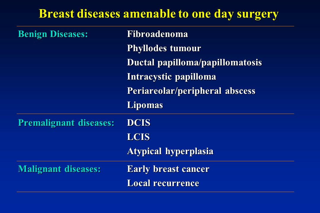 Breast diseases amenable to one day surgery