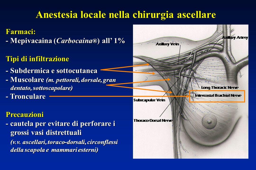 Anestesia locale nella chirurgia ascellare