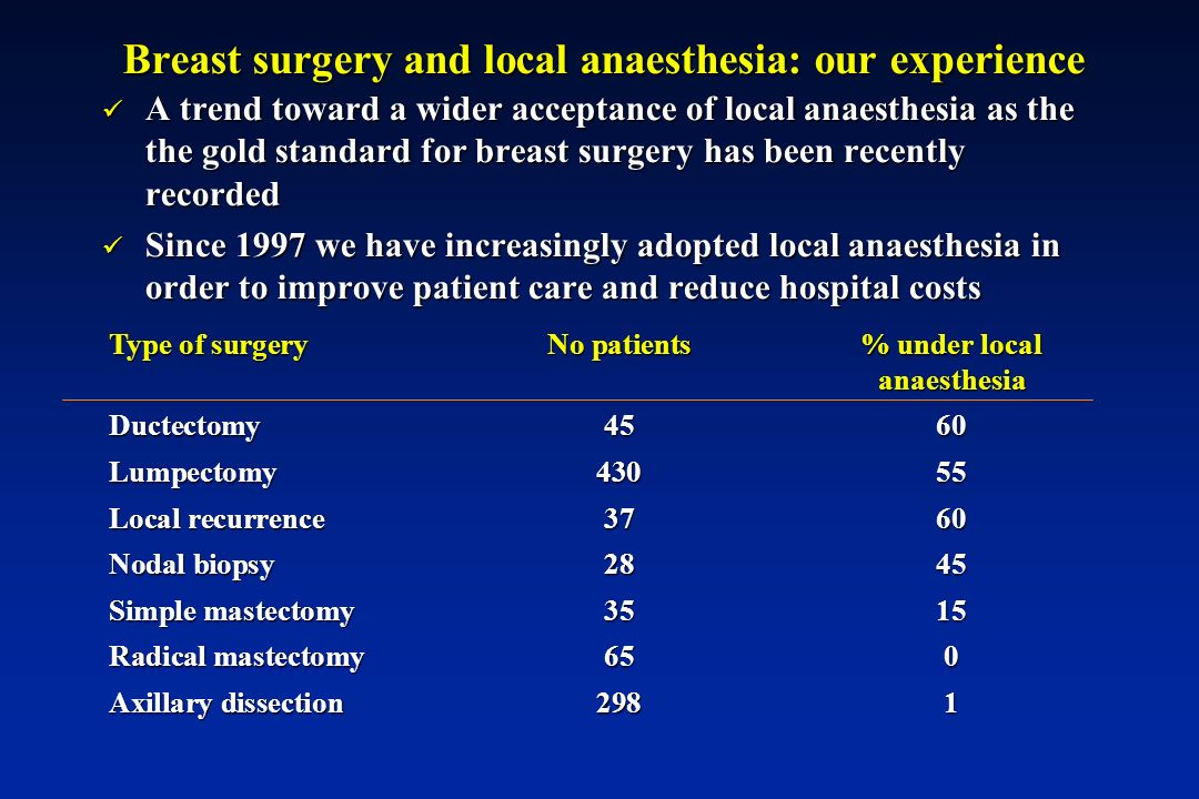 Breast surgery and local anaesthesia: our experience