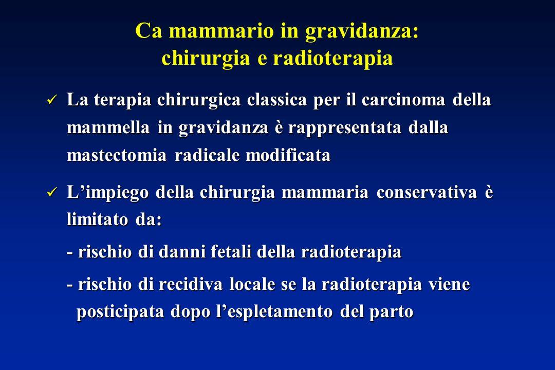 Ca mammario in gravidanza: chirurgia e radioterapia