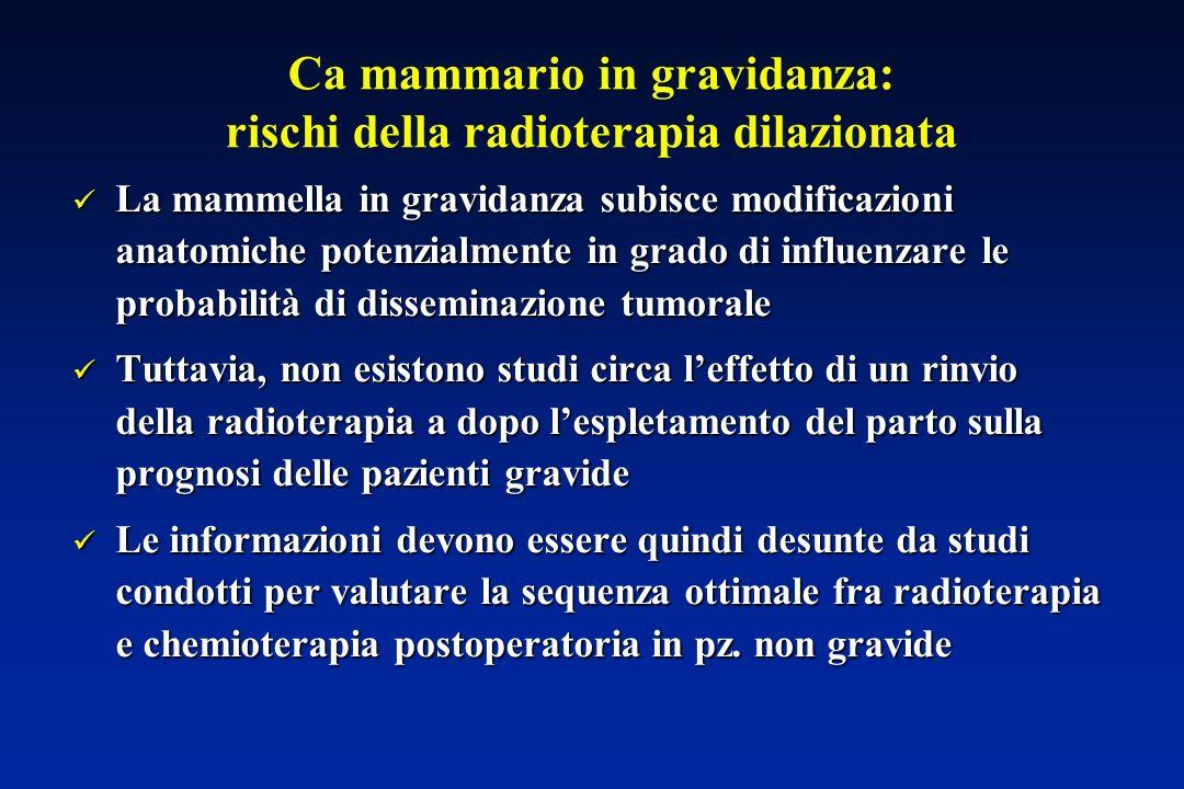 Ca mammario in gravidanza: rischi della radioterapia dilazionata