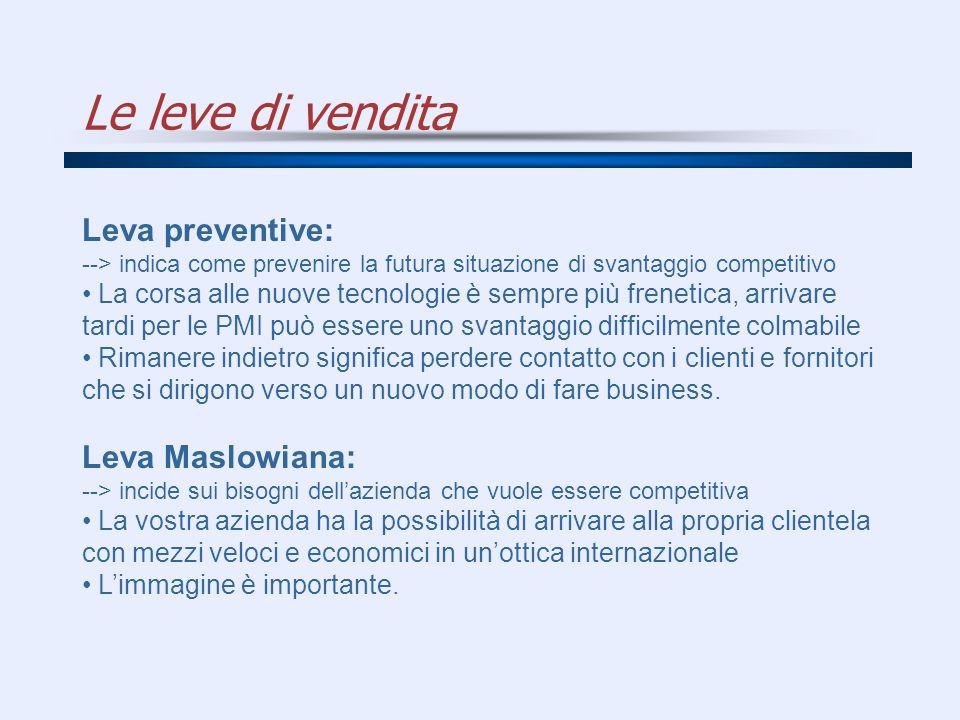 Le leve di vendita Leva preventive: Leva Maslowiana: