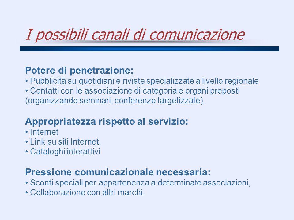I possibili canali di comunicazione