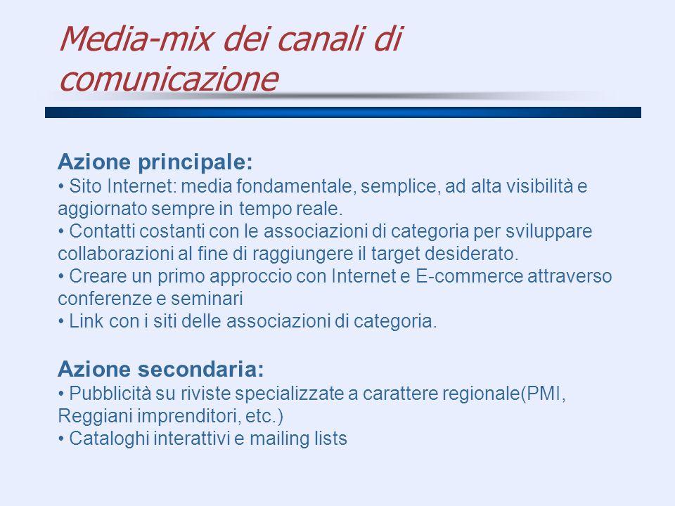 Media-mix dei canali di comunicazione