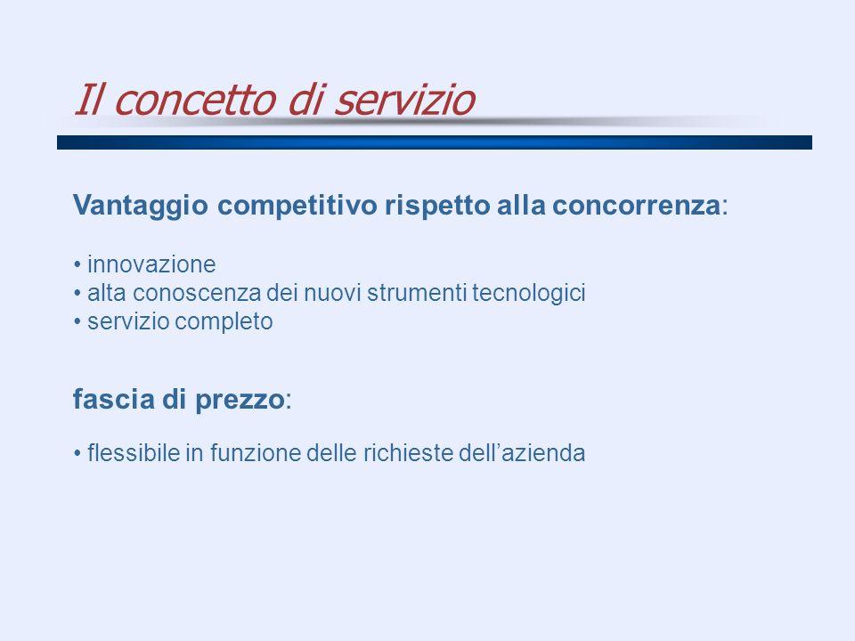 Il concetto di servizio