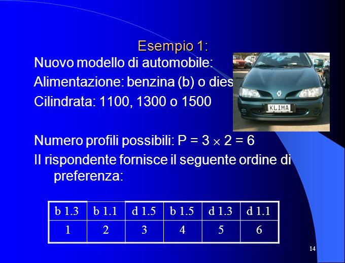 Esempio 1: Nuovo modello di automobile: