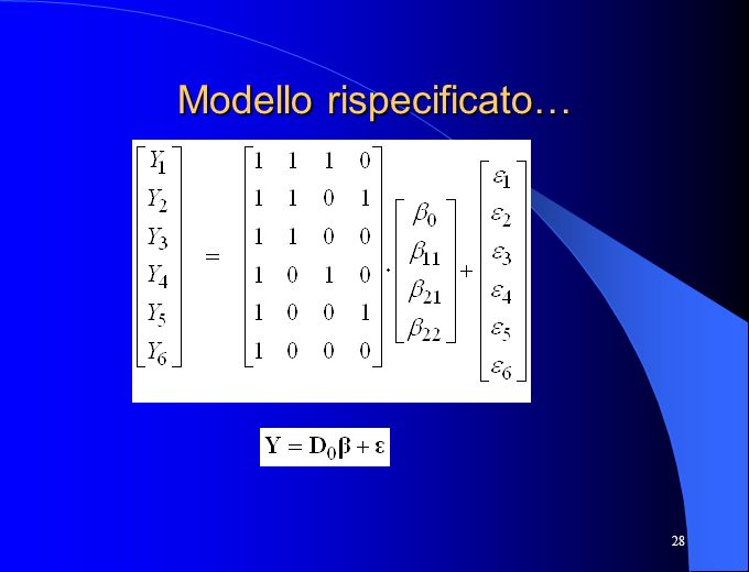 Modello rispecificato…