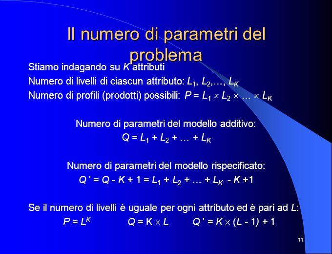 Il numero di parametri del problema
