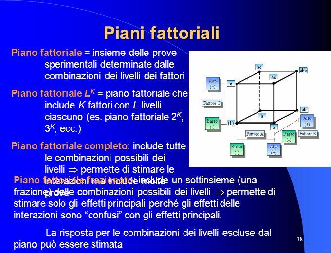 Piani fattoriali Piano fattoriale = insieme delle prove sperimentali determinate dalle combinazioni dei livelli dei fattori.