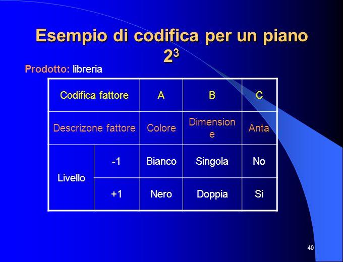 Esempio di codifica per un piano 23