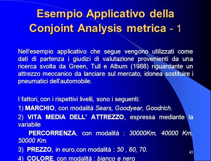 Esempio Applicativo della Conjoint Analysis metrica - 1