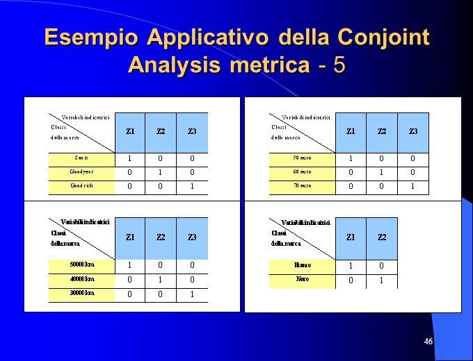 Esempio Applicativo della Conjoint Analysis metrica - 5