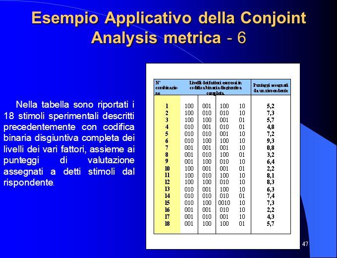 Esempio Applicativo della Conjoint Analysis metrica - 6
