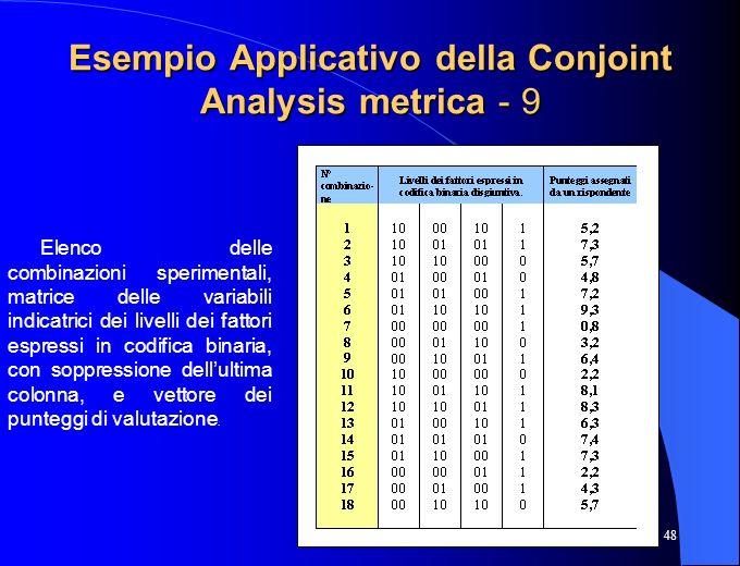Esempio Applicativo della Conjoint Analysis metrica - 9