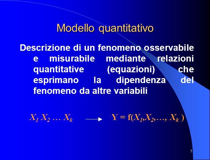 Modello quantitativo