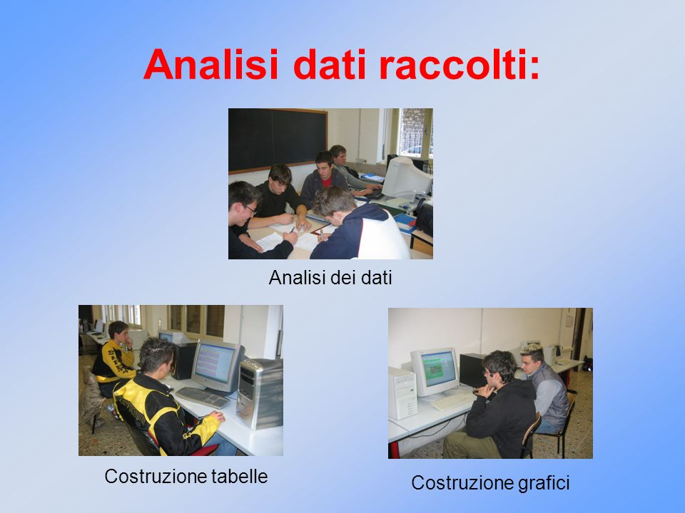 Analisi dati raccolti: