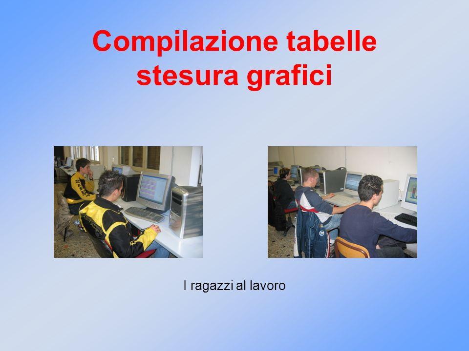 Compilazione tabelle stesura grafici