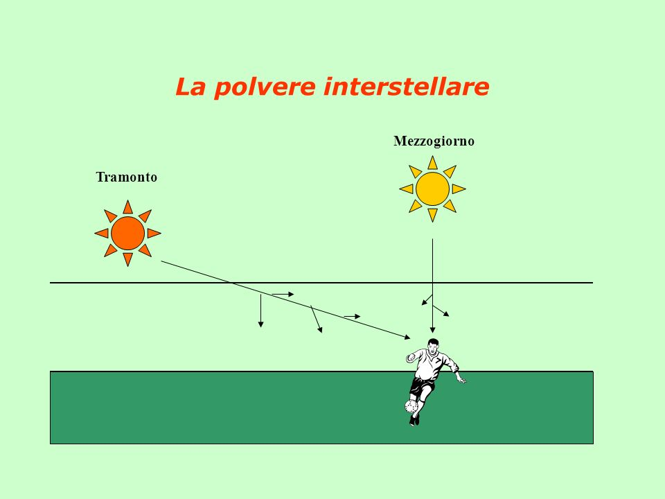 La polvere interstellare