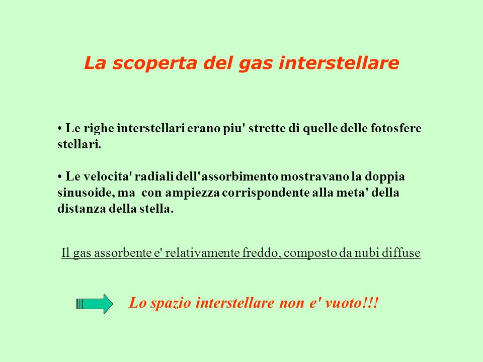 La scoperta del gas interstellare