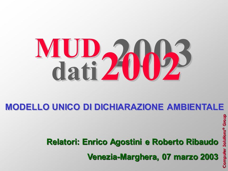 2003 2002 MUD dati MODELLO UNICO DI DICHIARAZIONE AMBIENTALE