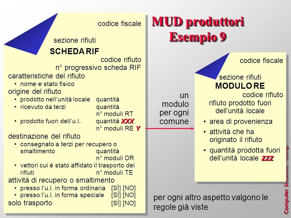 MUD produttori Esempio 9