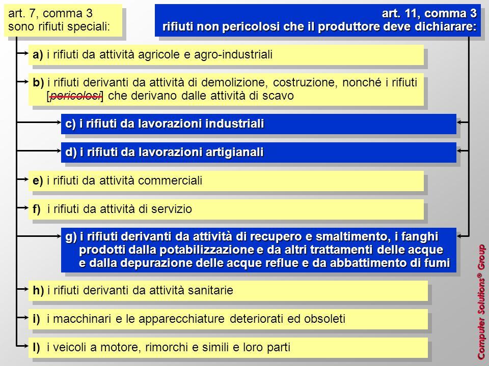 art. 7, comma 3 sono rifiuti speciali: art. 11, comma 3. rifiuti non pericolosi che il produttore deve dichiarare: