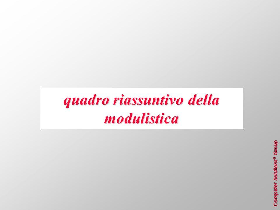 quadro riassuntivo della modulistica