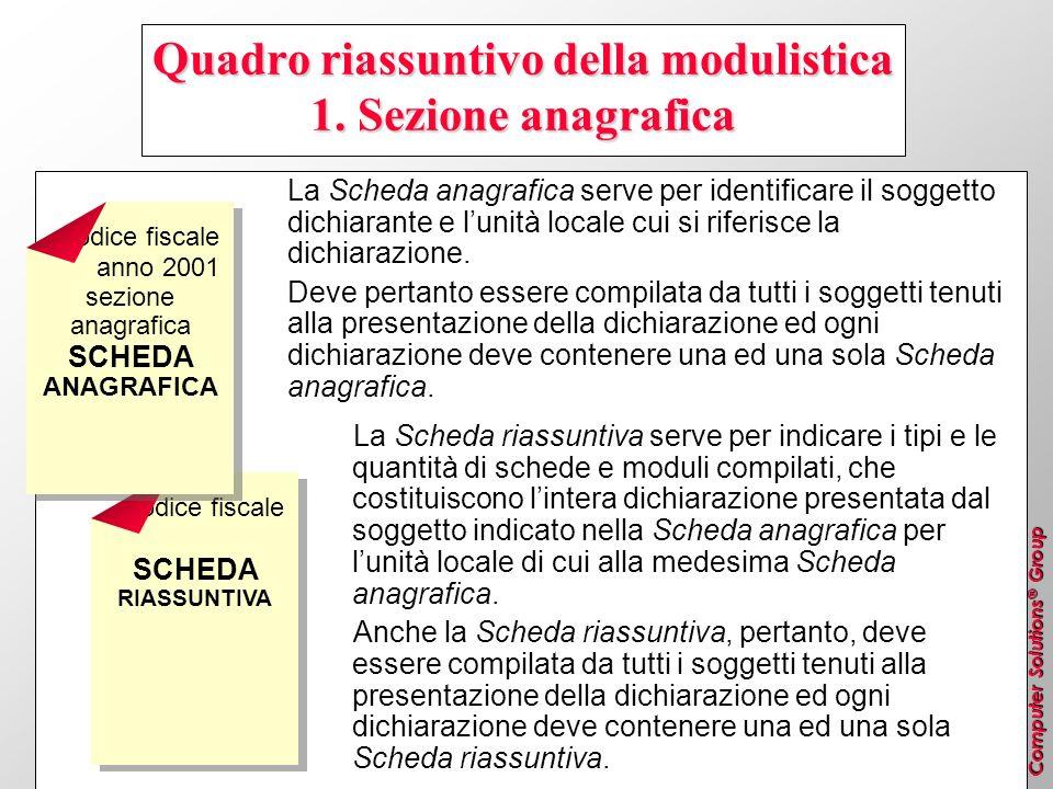 Quadro riassuntivo della modulistica 1. Sezione anagrafica