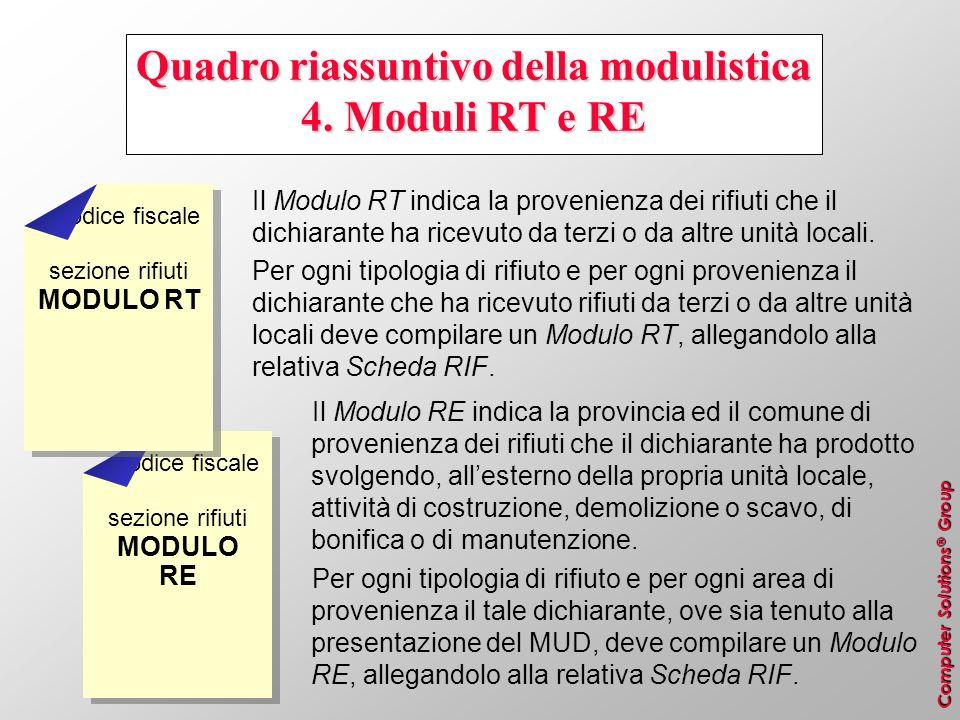 Quadro riassuntivo della modulistica 4. Moduli RT e RE