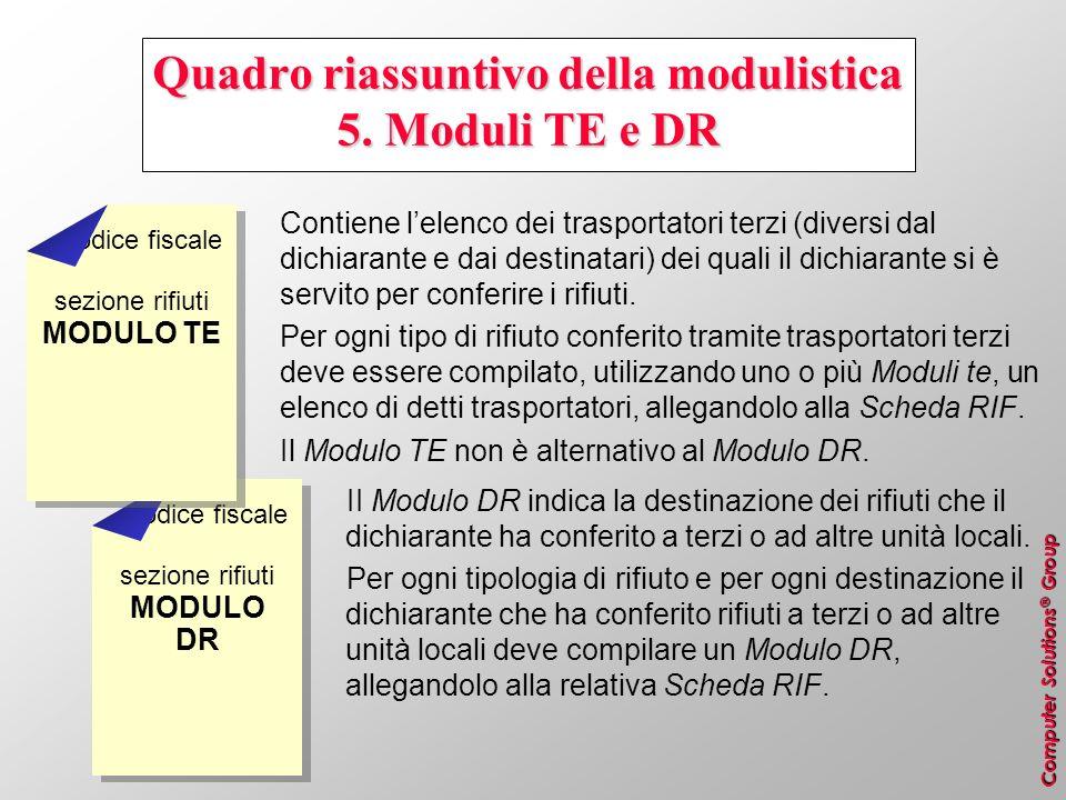 Quadro riassuntivo della modulistica 5. Moduli TE e DR