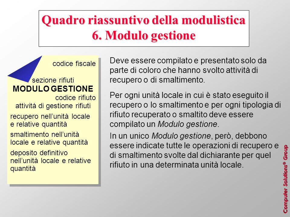 Quadro riassuntivo della modulistica 6. Modulo gestione