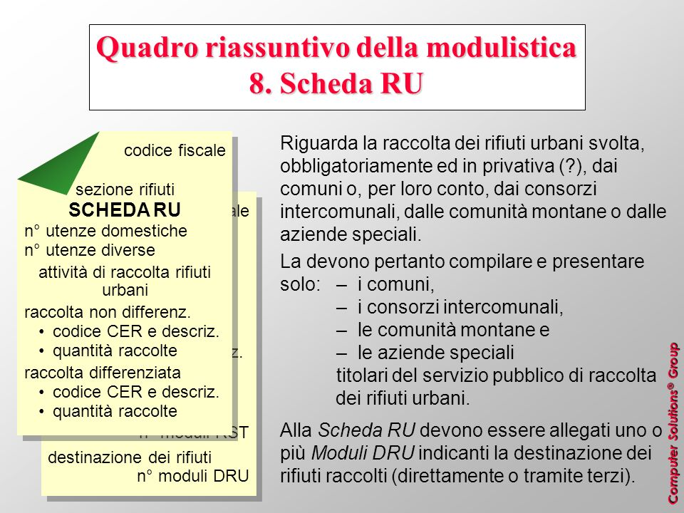 Quadro riassuntivo della modulistica 8. Scheda RU