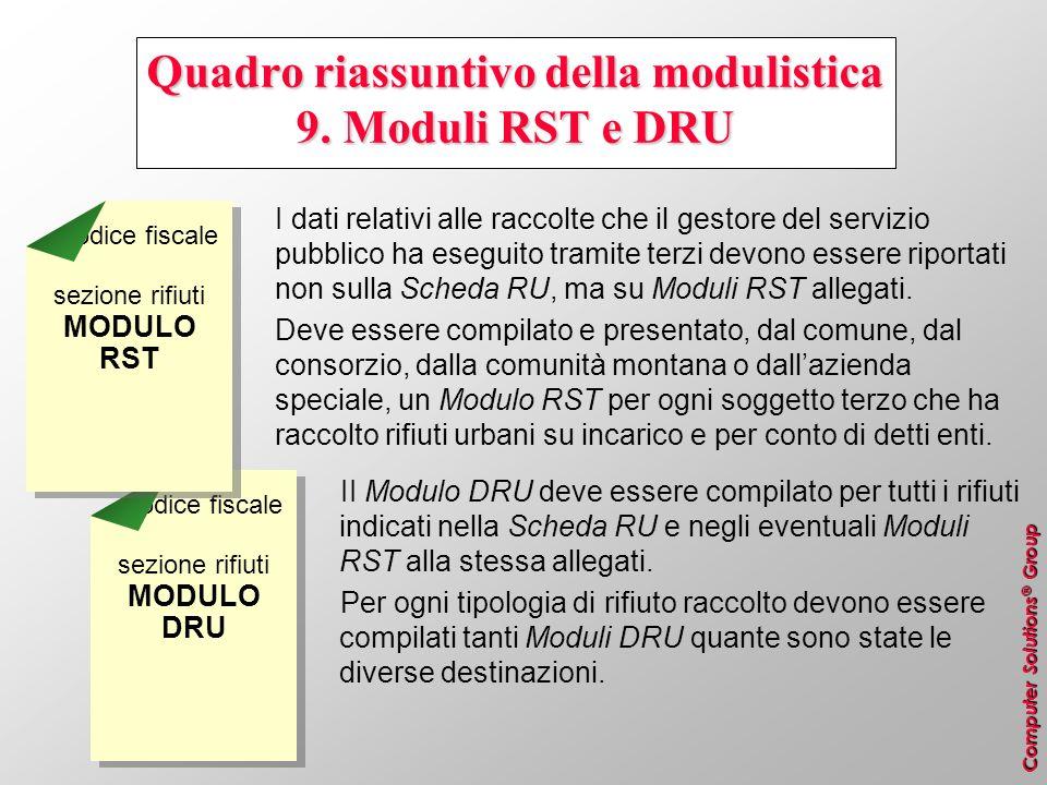Quadro riassuntivo della modulistica 9. Moduli RST e DRU