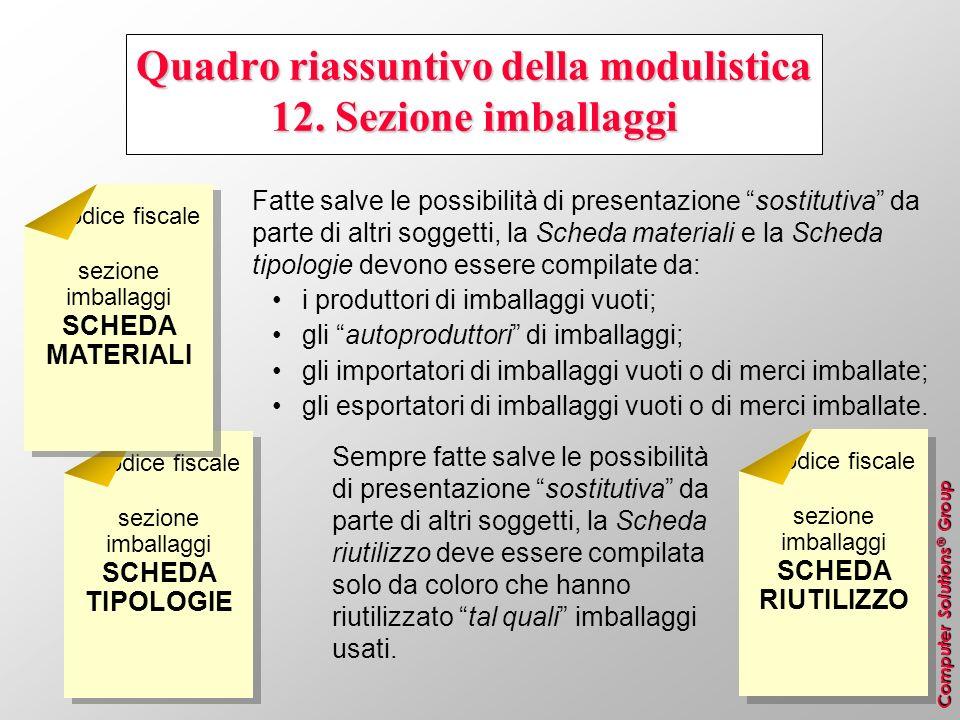 Quadro riassuntivo della modulistica 12. Sezione imballaggi
