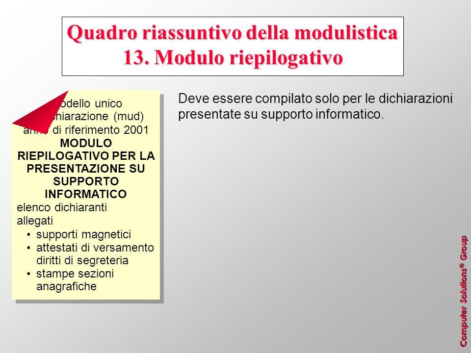 Quadro riassuntivo della modulistica 13. Modulo riepilogativo