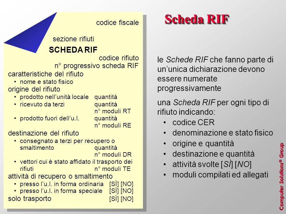Scheda RIF codice fiscale. sezione rifiuti. SCHEDA RIF. codice rifiuto. n° progressivo scheda RIF.
