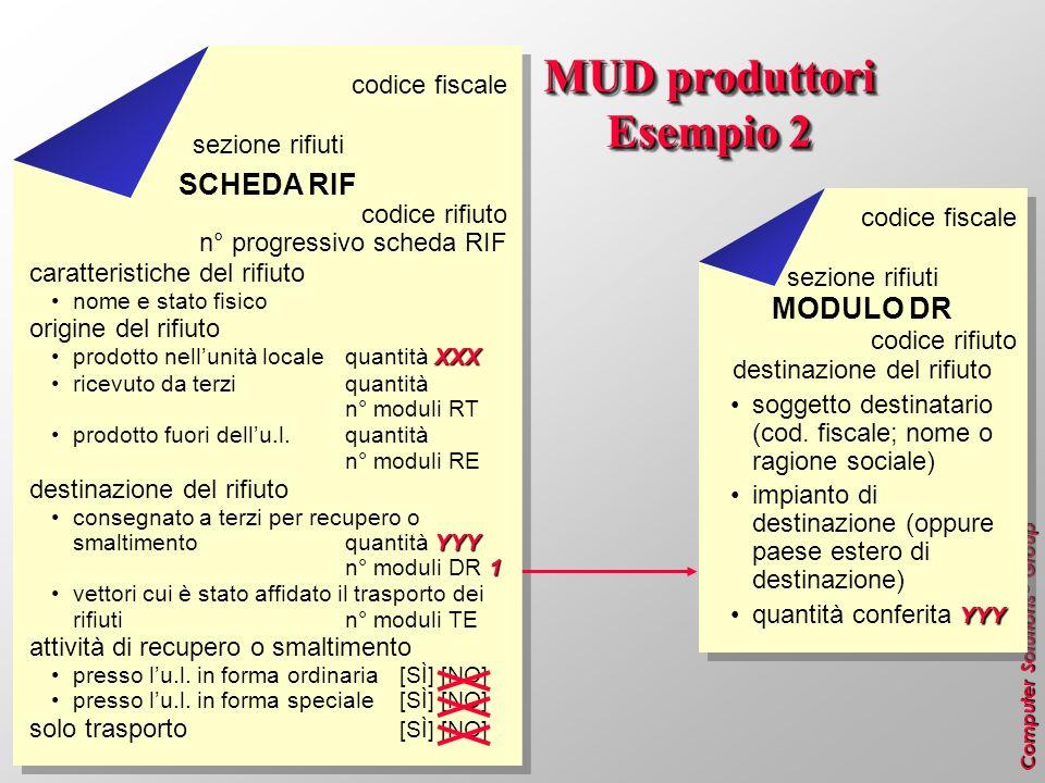 MUD produttori Esempio 2
