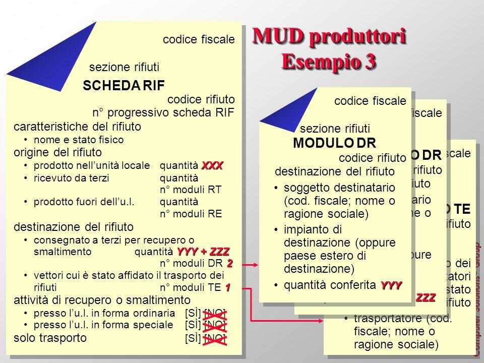 MUD produttori Esempio 3