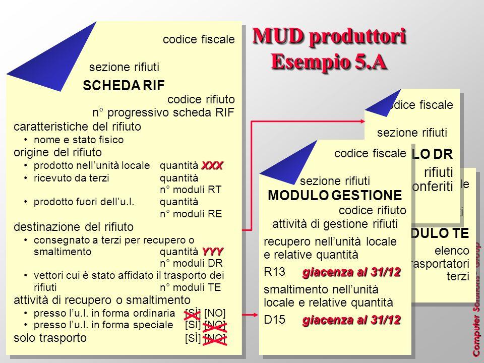 MUD produttori Esempio 5.A