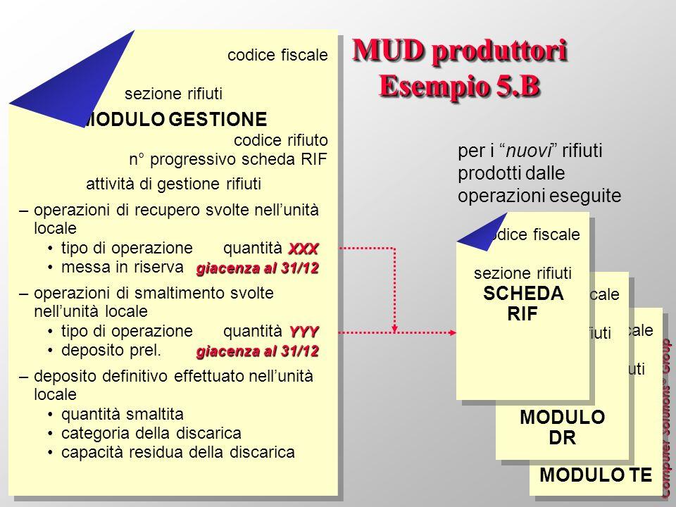 MUD produttori Esempio 5.B