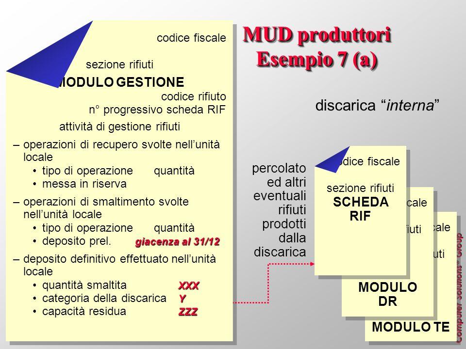 MUD produttori Esempio 7 (a)